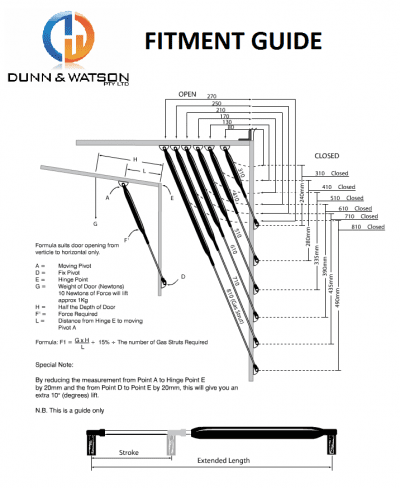 GAS STRUT FITMENT GUIDE