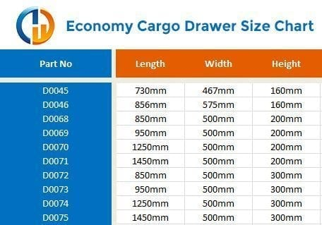 economy-cargo-drawer-size-chart