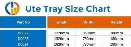 uder-ute-tray-size-chart