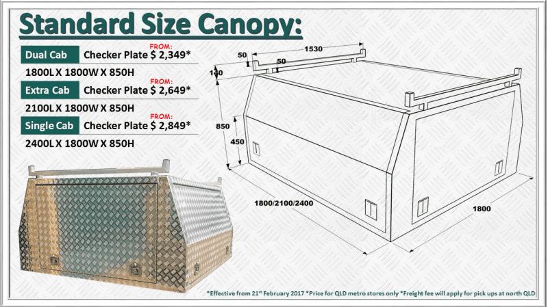 canopy sizes