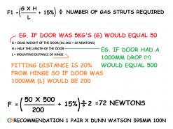 gas strut formula